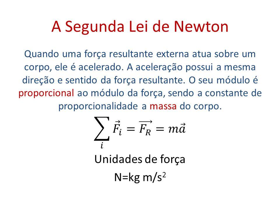 A Segunda Lei de Newton