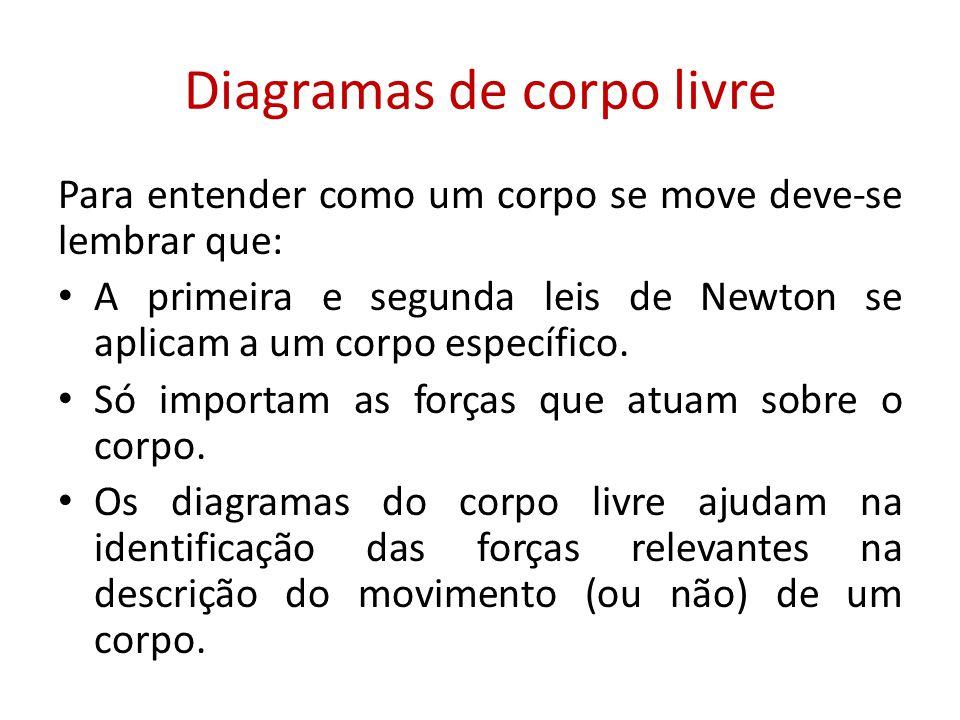 Diagramas de corpo livre Para entender como um corpo se move deve-se lembrar que: • A primeira e segunda leis de Newton se aplicam a um corpo específico.