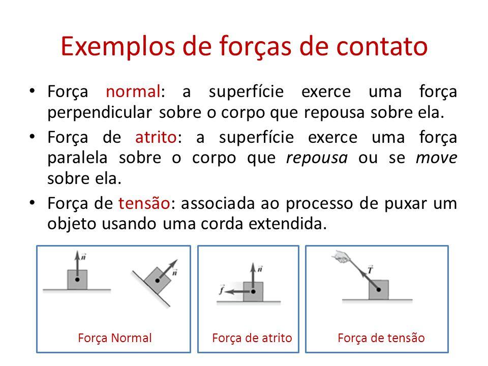 Exemplos de forças de contato • Força normal: a superfície exerce uma força perpendicular sobre o corpo que repousa sobre ela. • Força de atrito: a su