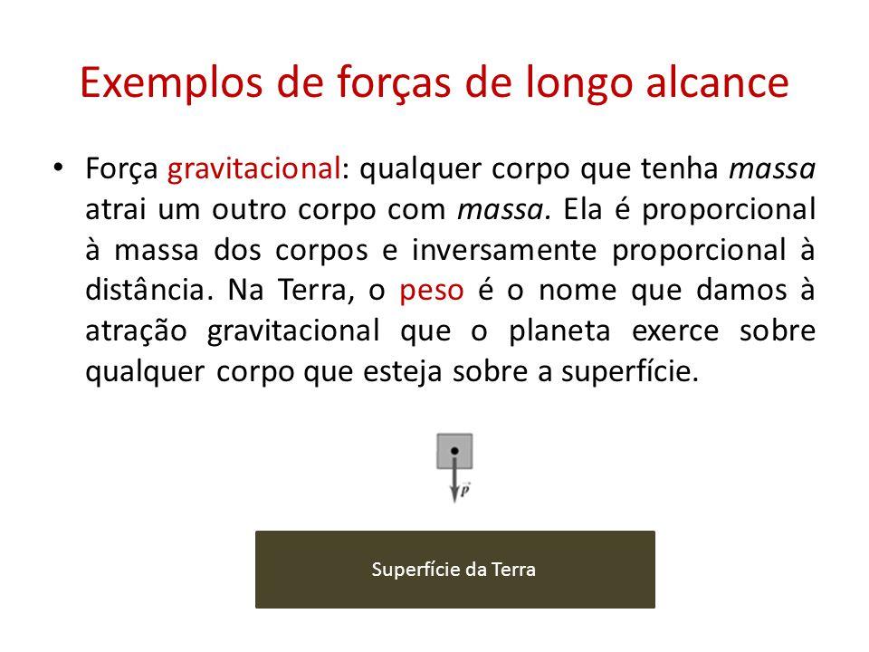 Exemplos de forças de longo alcance • Força gravitacional: qualquer corpo que tenha massa atrai um outro corpo com massa. Ela é proporcional à massa d
