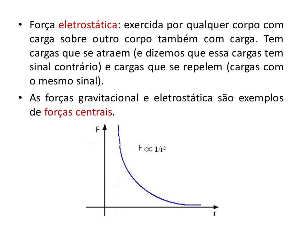 • Força eletrostática: exercida por qualquer corpo com carga sobre outro corpo também com carga. Tem cargas que se atraem (e dizemos que essa cargas t