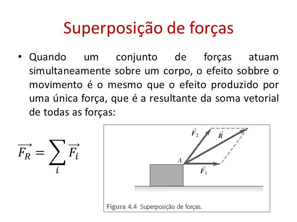 Superposição de forças