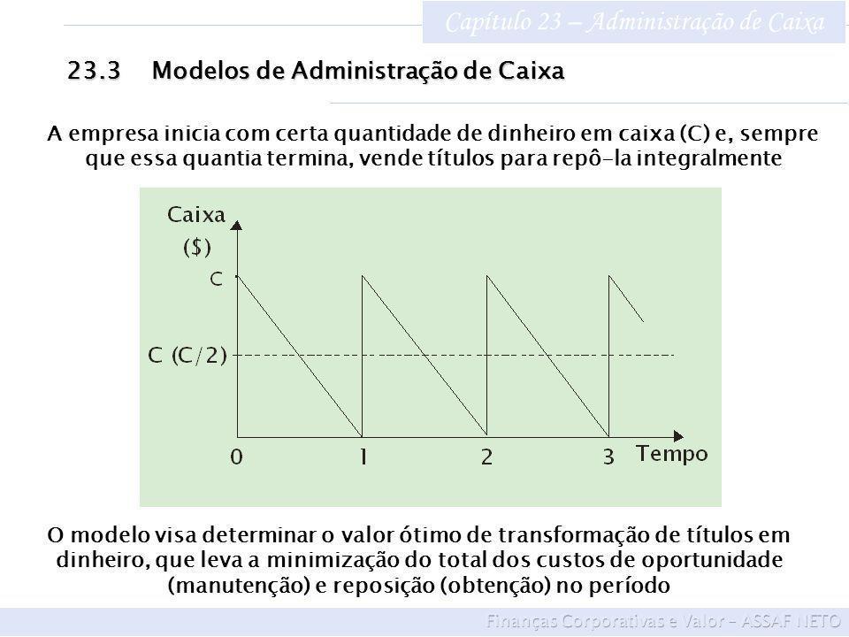 Capítulo 23 – Administração de Caixa 23.3Modelos de Administração de Caixa A empresa inicia com certa quantidade de dinheiro em caixa (C) e, sempre qu