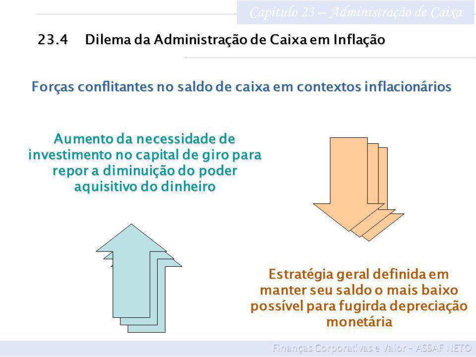 Capítulo 23 – Administração de Caixa 23.4Dilema da Administração de Caixa em Inflação Forças conflitantes no saldo de caixa em contextos inflacionário