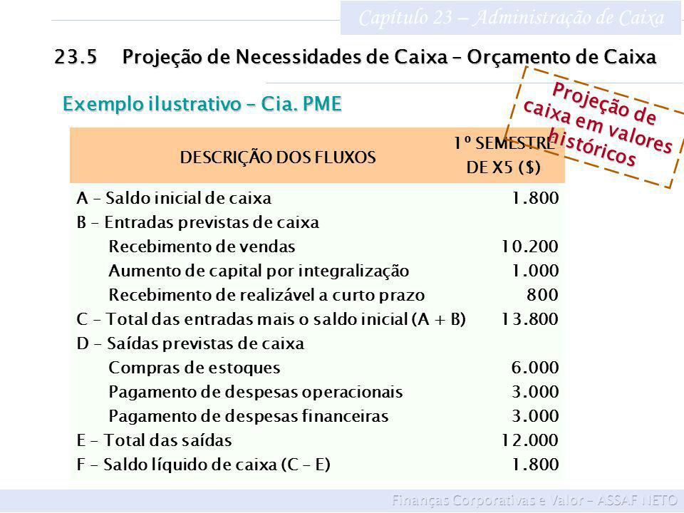 Capítulo 23 – Administração de Caixa 23.5Projeção de Necessidades de Caixa – Orçamento de Caixa Exemplo ilustrativo – Cia. PME 1.800 10.200 1.000 800