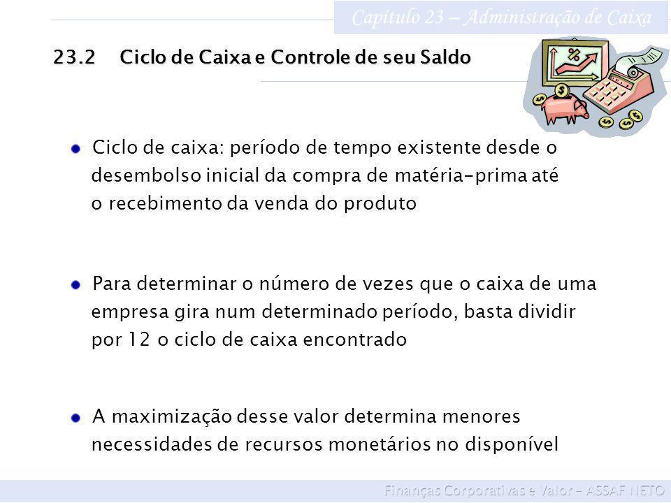 Capítulo 23 – Administração de Caixa 23.2Ciclo de Caixa e Controle de seu Saldo Ciclo de caixa: período de tempo existente desde o desembolso inicial