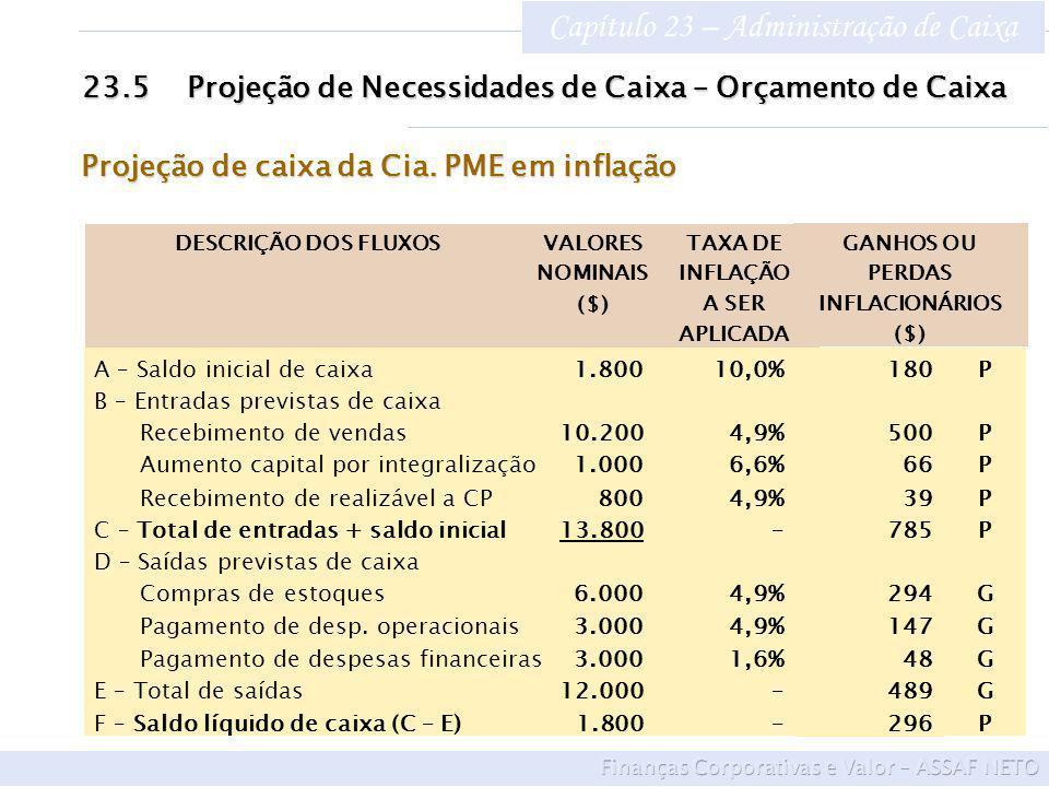 Capítulo 23 – Administração de Caixa 23.5Projeção de Necessidades de Caixa – Orçamento de Caixa TAXA DE INFLAÇÃO A SER APLICADA PPPPPGGGGPPPPPPGGGGP 180 500 66 39 785 294 147 48 489 296 10,0% 4,9% 6,6% 4,9% – 4,9% 4,9% 1,6% – 1.800 10.200 1.000 800 13.800 6.000 3.000 3.000 12.000 1.800 A – Saldo inicial de caixa B – Entradas previstas de caixa Recebimento de vendas Aumento capital por integralização Recebimento de realizável a CP C – Total de entradas + saldo inicial D – Saídas previstas de caixa Compras de estoques Pagamento de desp.