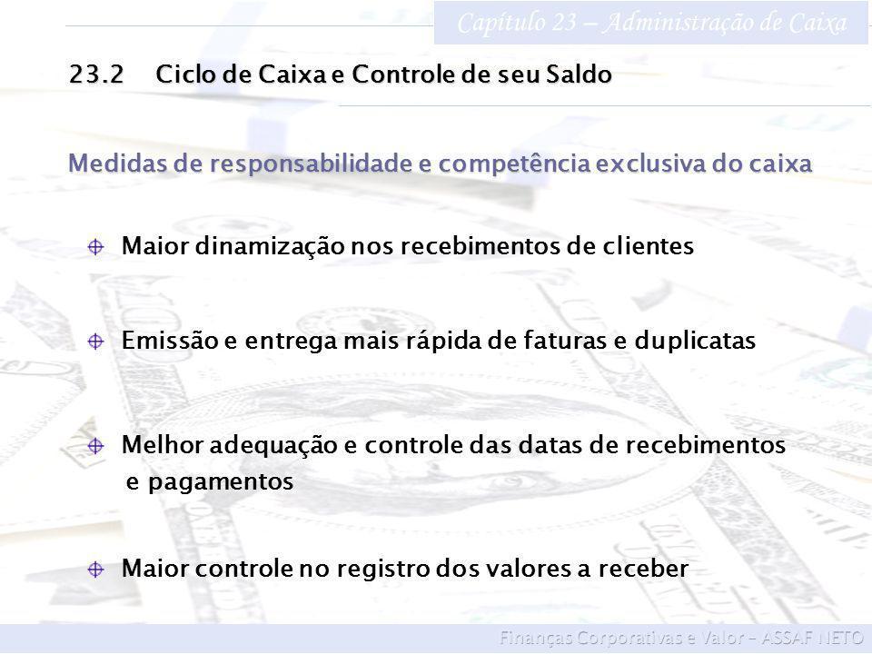 Capítulo 23 – Administração de Caixa 23.2Ciclo de Caixa e Controle de seu Saldo Maior dinamização nos recebimentos de clientes Emissão e entrega mais