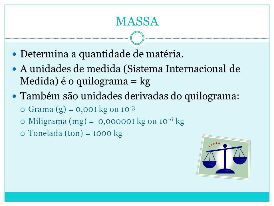 MASSA  Determina a quantidade de matéria.  A unidades de medida (Sistema Internacional de Medida) é o quilograma = kg  Também são unidades derivada