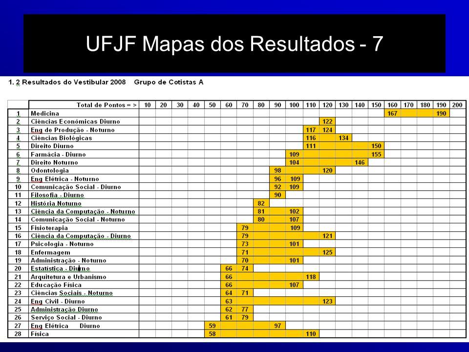 UFJF Mapas dos Resultados - 7
