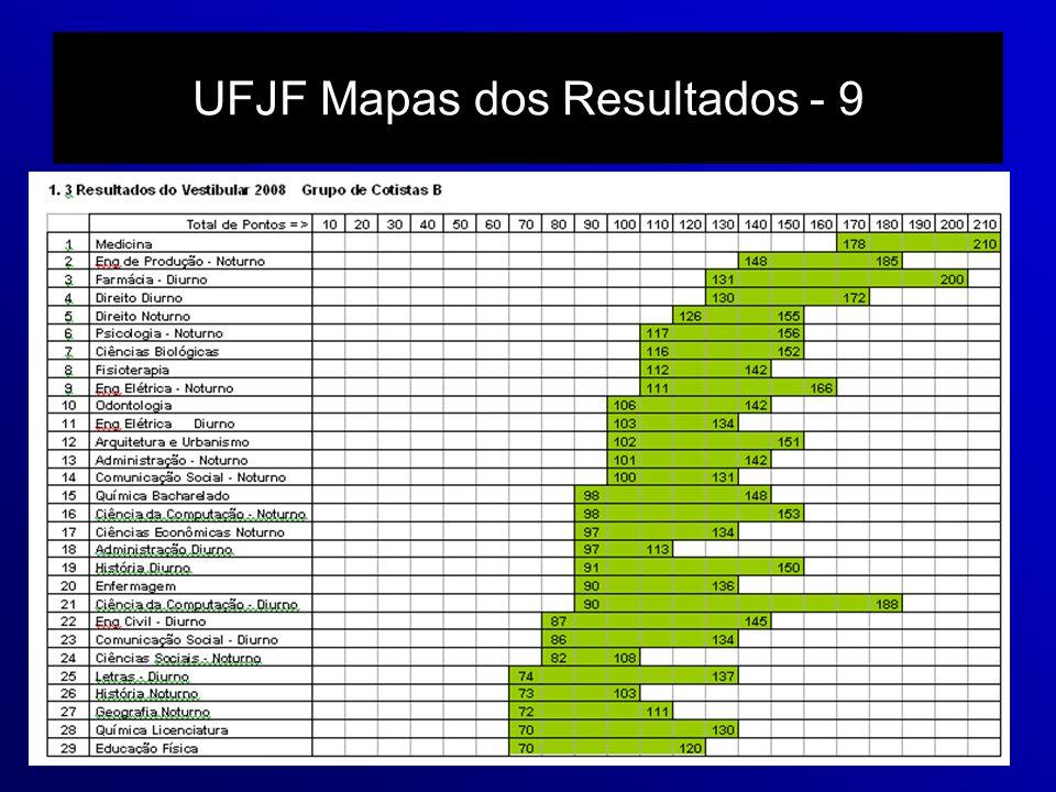 UFJF Mapas dos Resultados - 9