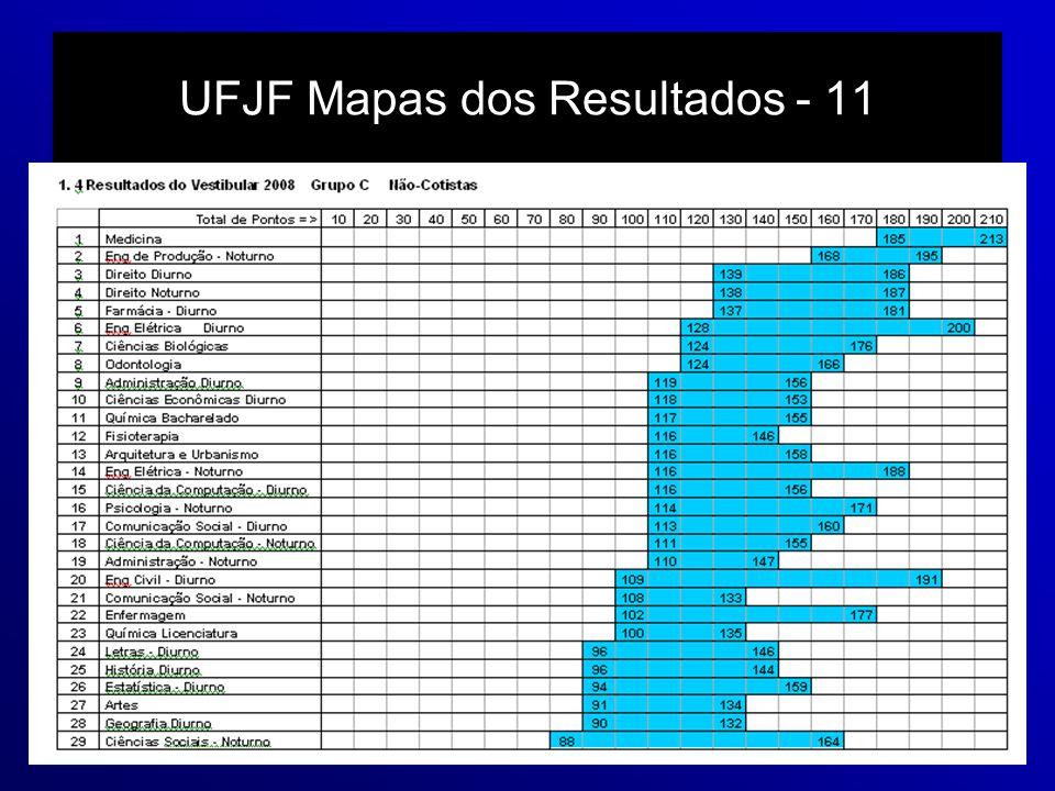 UFJF Mapas dos Resultados - 11