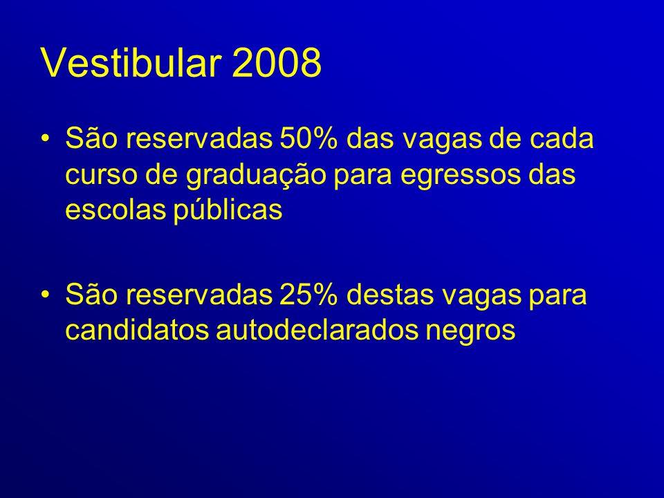 Vestibular 2008 •São reservadas 50% das vagas de cada curso de graduação para egressos das escolas públicas •São reservadas 25% destas vagas para cand