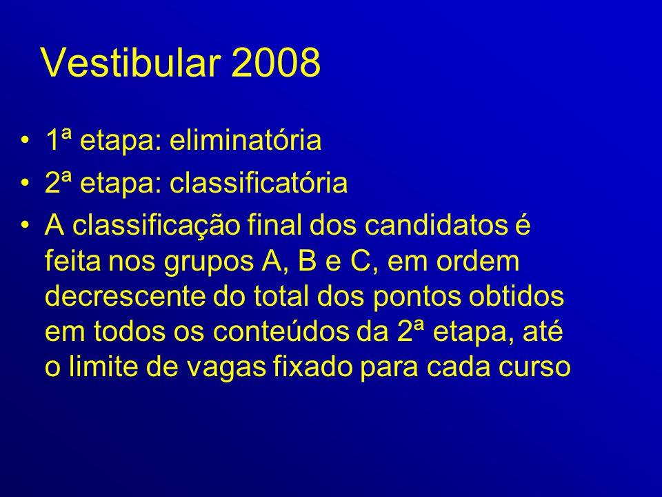 Vestibular 2008 •1ª etapa: eliminatória •2ª etapa: classificatória •A classificação final dos candidatos é feita nos grupos A, B e C, em ordem decresc