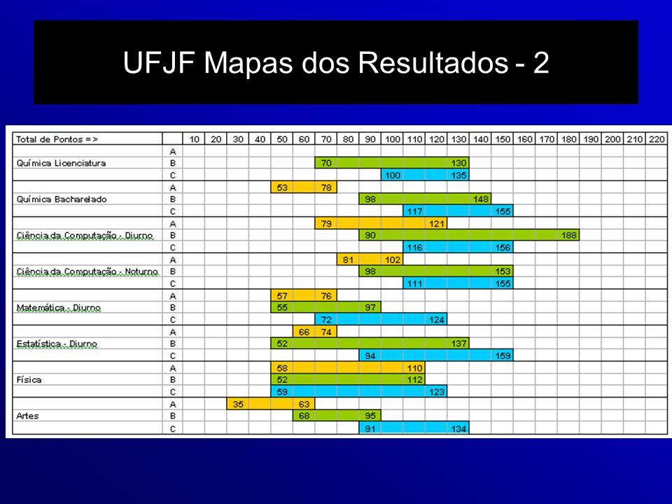 UFJF Mapas dos Resultados - 2