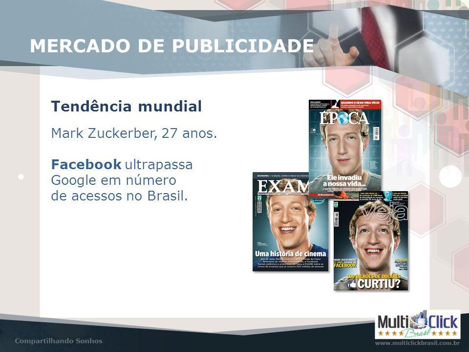 MERCADO DE PUBLICIDADE Tendência mundial Mark Zuckerber, 27 anos. Facebook ultrapassa Google em número de acessos no Brasil.