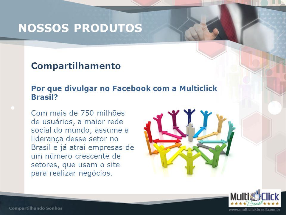 Compartilhamento NOSSOS PRODUTOS Por que divulgar no Facebook com a Multiclick Brasil? Com mais de 750 milhões de usuários, a maior rede social do mun