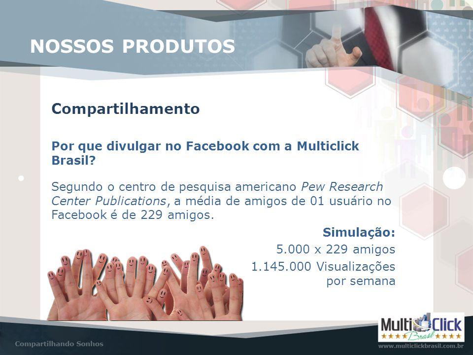 NOSSOS PRODUTOS Compartilhamento Por que divulgar no Facebook com a Multiclick Brasil? Segundo o centro de pesquisa americano Pew Research Center Publ