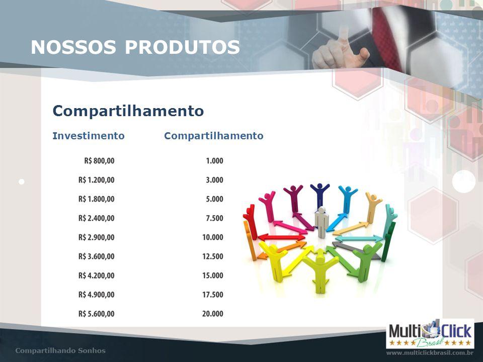 NOSSOS PRODUTOS Compartilhamento InvestimentoCompartilhamento