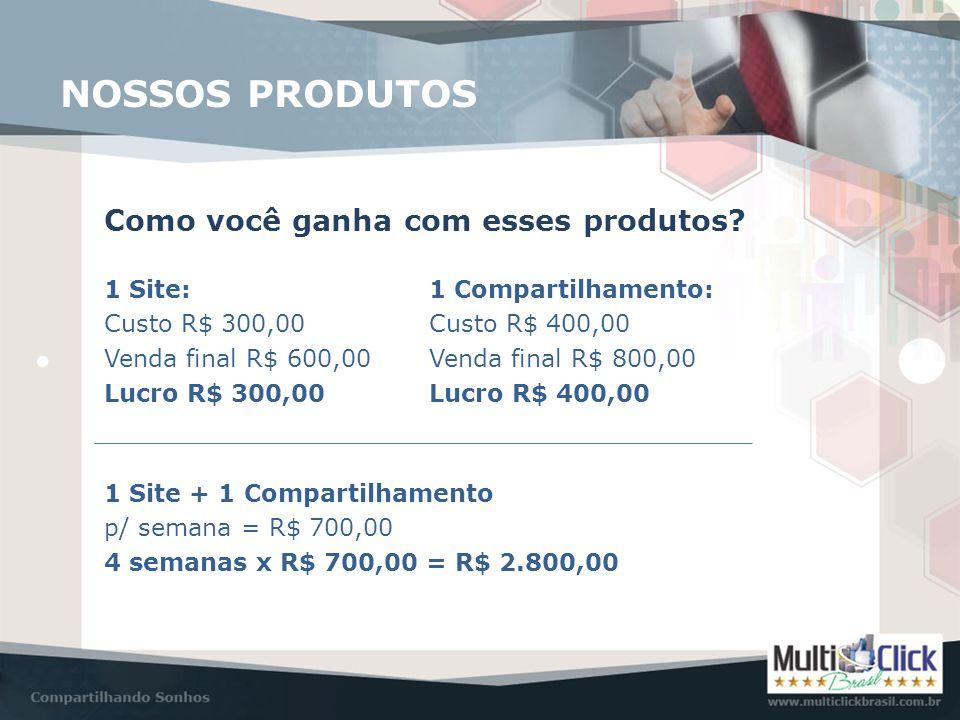 NOSSOS PRODUTOS Como você ganha com esses produtos? 1 Site: Custo R$ 300,00 Venda final R$ 600,00 Lucro R$ 300,00 1 Compartilhamento: Custo R$ 400,00