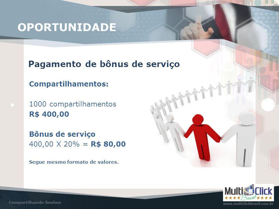 Pagamento de bônus de serviço OPORTUNIDADE Compartilhamentos: 1000 compartilhamentos R$ 400,00 Bônus de serviço 400,00 X 20% = R$ 80,00 Segue mesmo fo