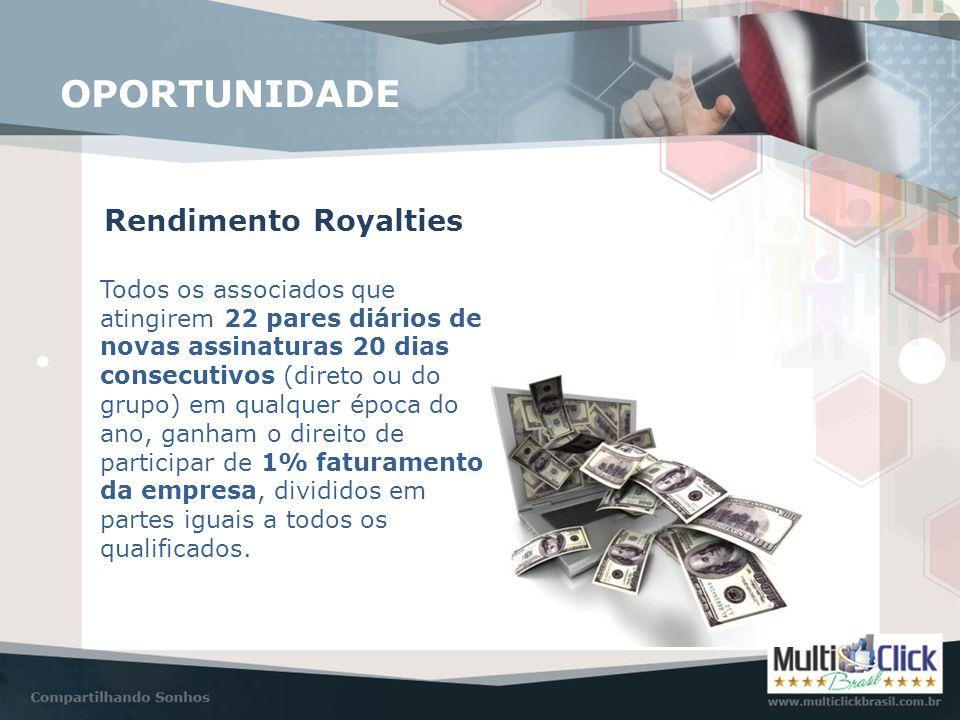 Rendimento Royalties OPORTUNIDADE Todos os associados que atingirem 22 pares diários de novas assinaturas 20 dias consecutivos (direto ou do grupo) em