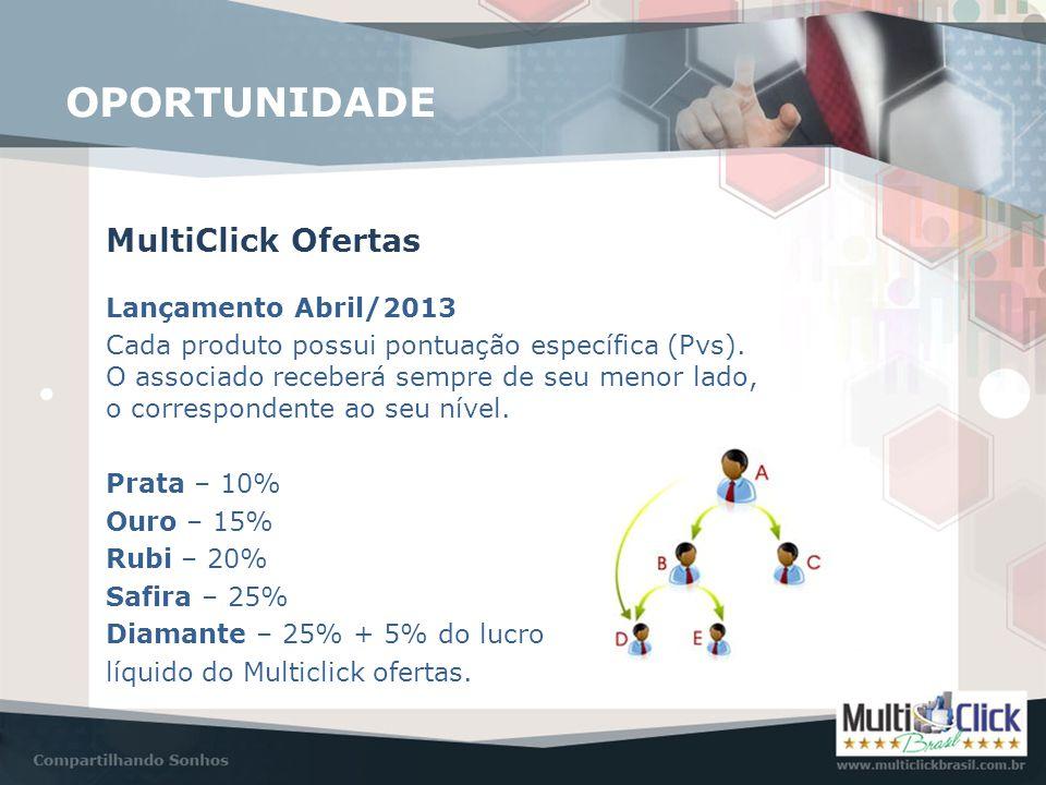 OPORTUNIDADE MultiClick Ofertas Lançamento Abril/2013 Cada produto possui pontuação específica (Pvs). O associado receberá sempre de seu menor lado, o