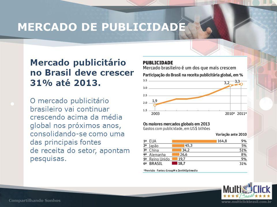 MERCADO DE PUBLICIDADE Mercado publicitário no Brasil deve crescer 31% até 2013. O mercado publicitário brasileiro vai continuar crescendo acima da mé
