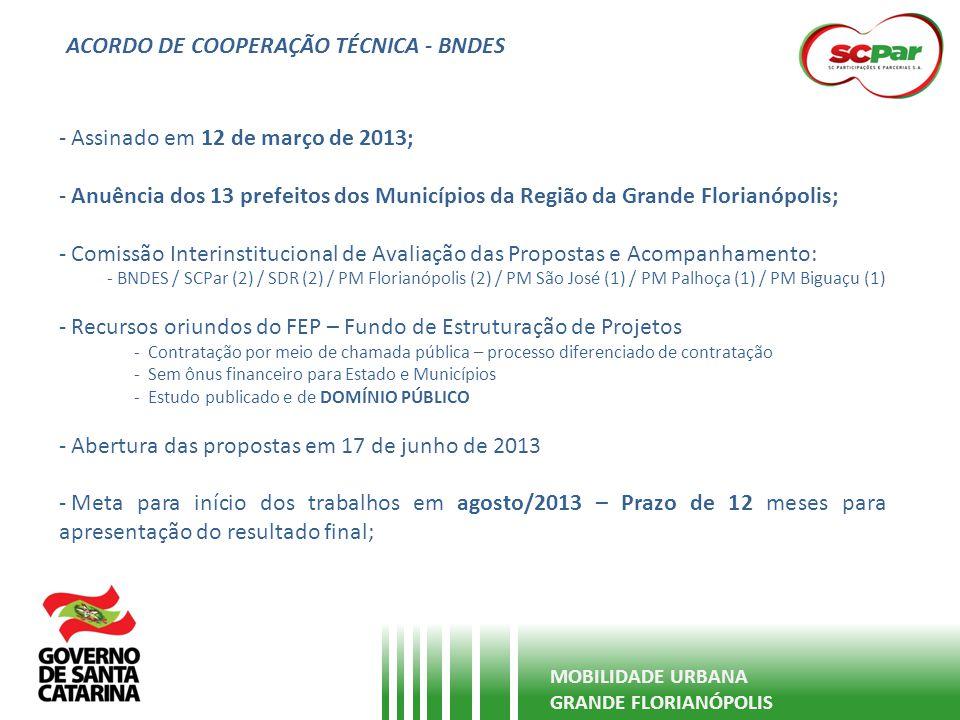 ACORDO DE COOPERAÇÃO TÉCNICA - BNDES MOBILIDADE URBANA GRANDE FLORIANÓPOLIS - Assinado em 12 de março de 2013; - Anuência dos 13 prefeitos dos Municíp