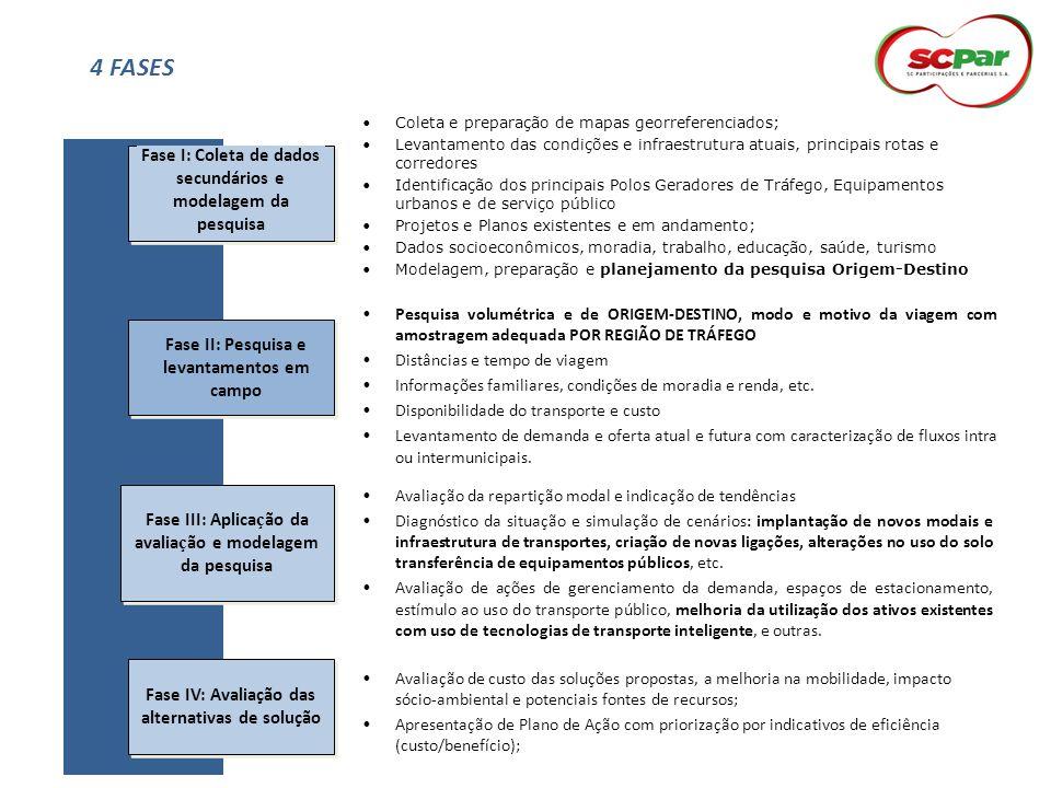 Fase I: Coleta de dados secundários e modelagem da pesquisa Fase II: Pesquisa e levantamentos em campo Fase III: Aplica ç ão da avalia ç ão e modelage