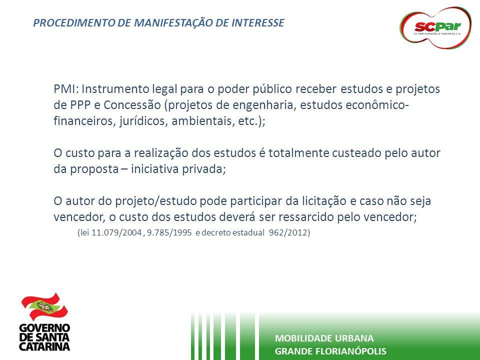 PROCEDIMENTO DE MANIFESTAÇÃO DE INTERESSE MOBILIDADE URBANA GRANDE FLORIANÓPOLIS PMI: Instrumento legal para o poder público receber estudos e projeto