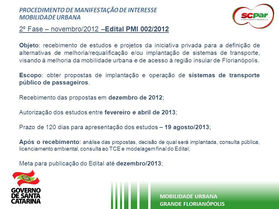 PROCEDIMENTO DE MANIFESTAÇÃO DE INTERESSE MOBILIDADE URBANA GRANDE FLORIANÓPOLIS 2º Fase – novembro/2012 –Edital PMI 002/2012 Objeto: recebimento de e