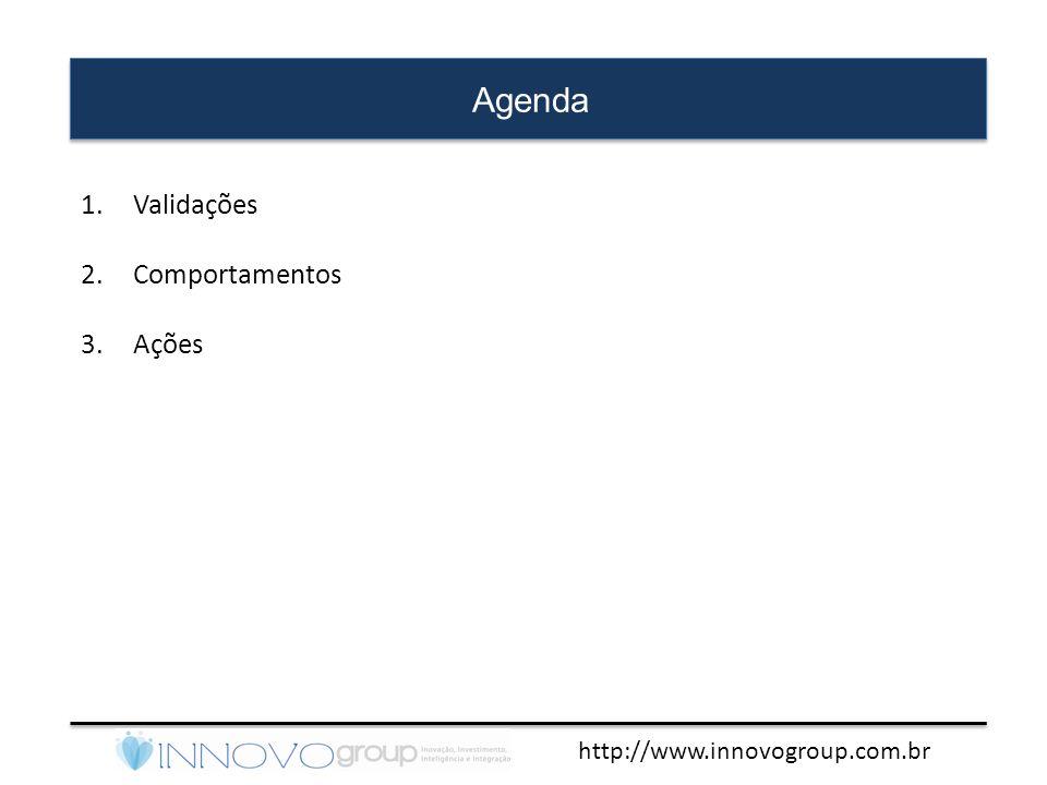 http://www.innovogroup.com.br Agenda 1.Validações 2.Comportamentos 3.Ações