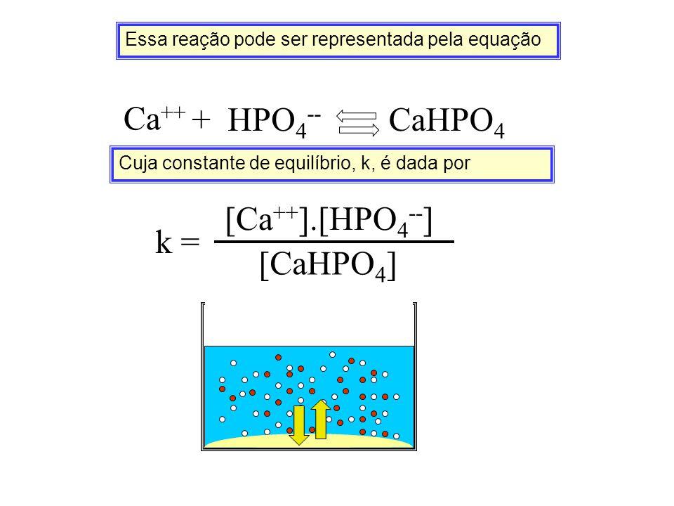 Essa reação pode ser representada pela equação Ca ++ + HPO 4 -- CaHPO 4 Cuja constante de equilíbrio, k, é dada por k = [Ca ++ ].[HPO 4 -- ] [CaHPO 4