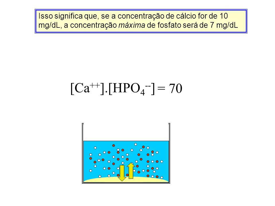 Isso significa que, se a concentração de cálcio for de 10 mg/dL, a concentração máxima de fosfato será de 7 mg/dL [Ca ++ ].[HPO 4 -- ] = 70