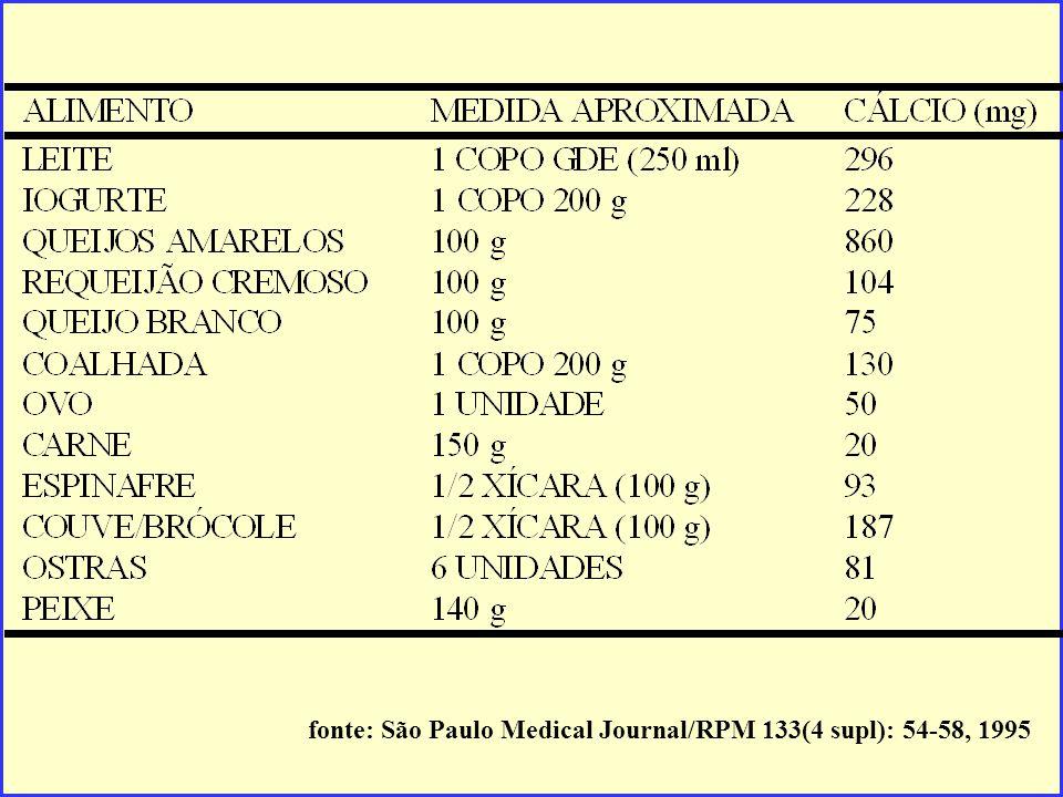 Reabsorção 500 mg/dia Filtração 10.000 mg/dia Urina 200 mg/dia 1,25 (OH) 2 Vit D Incorporação 500 mg/dia Absorção 9.800 mg/dia fonte: São Paulo Medica