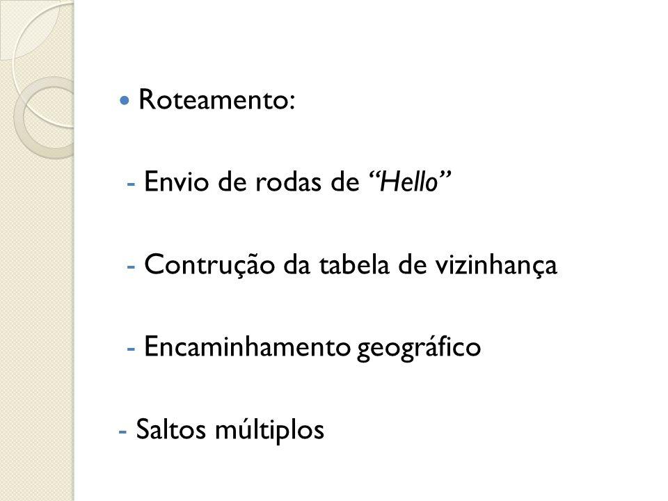 """ Roteamento: - Envio de rodas de """"Hello"""" - Contrução da tabela de vizinhança - Encaminhamento geográfico - Saltos múltiplos"""