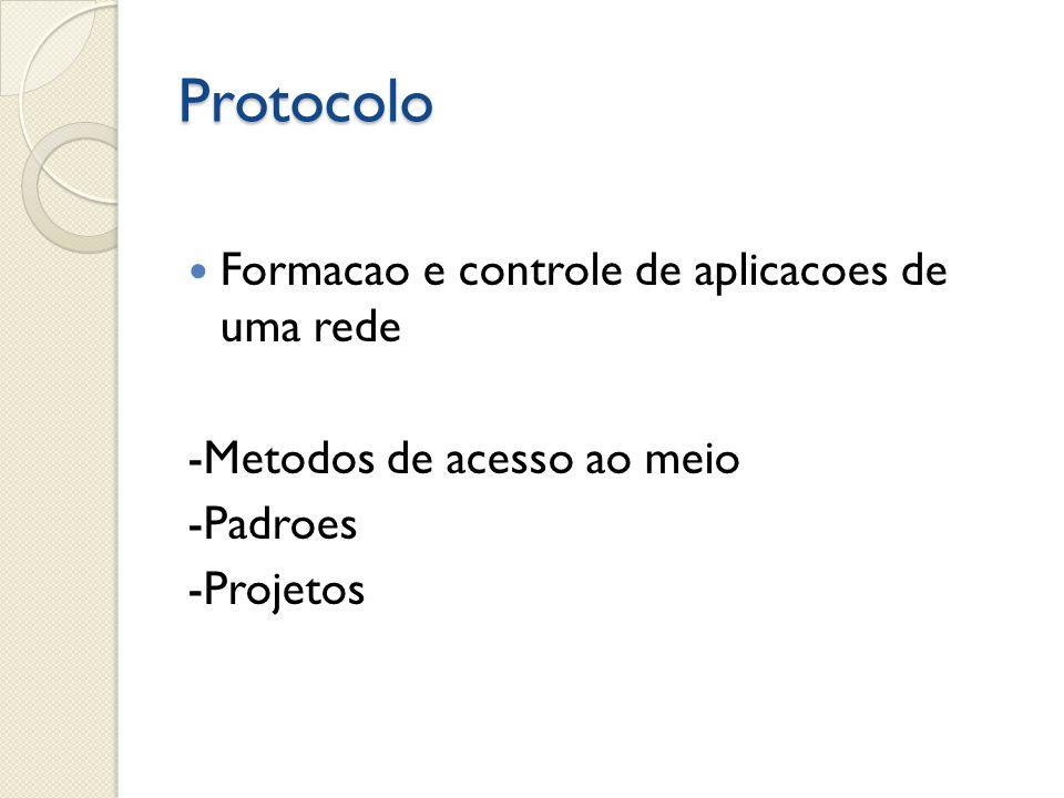 Protocolo  Formacao e controle de aplicacoes de uma rede -Metodos de acesso ao meio -Padroes -Projetos