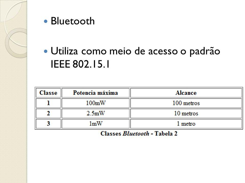  Bluetooth  Utiliza como meio de acesso o padrão IEEE 802.15.1