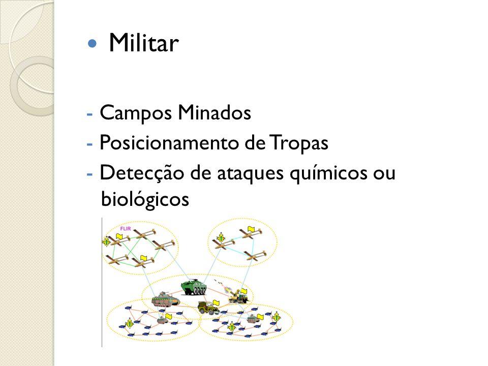  Militar - Campos Minados - Posicionamento de Tropas - Detecção de ataques químicos ou biológicos