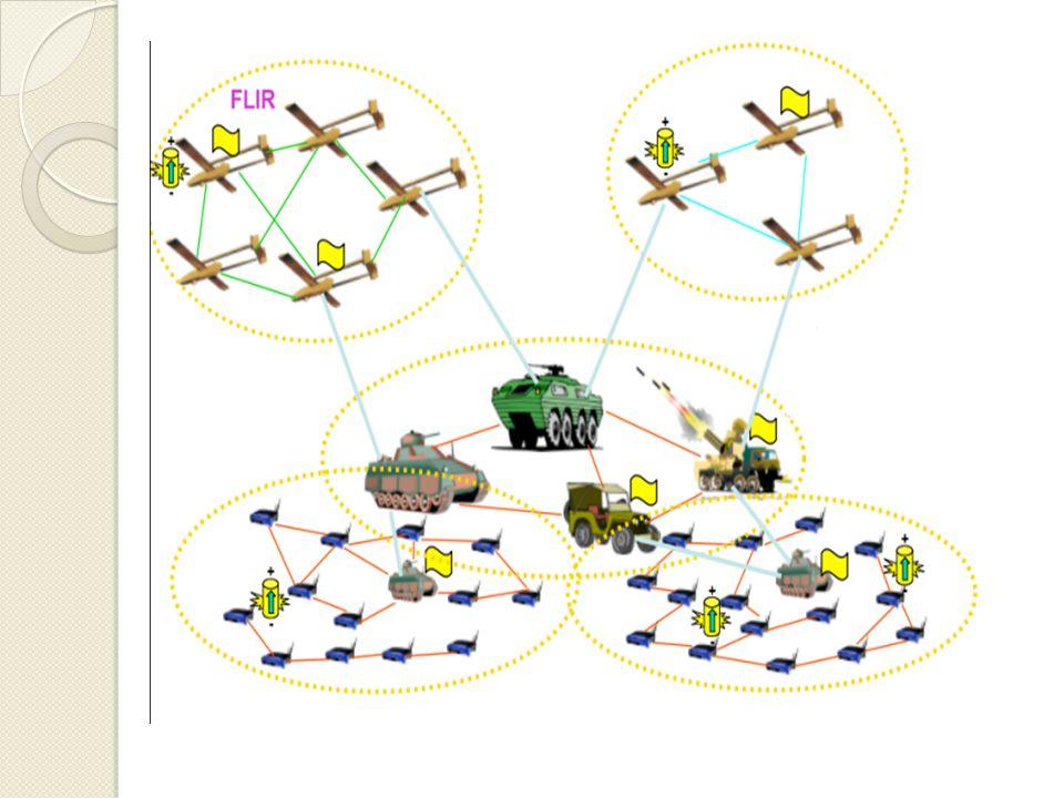  Medicina - Monitoramento funções biológicas - Micro Sensores - Diagnóstico em tempo real - Check up não será mais necessário