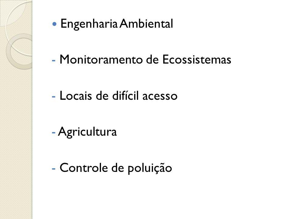  Engenharia Ambiental - Monitoramento de Ecossistemas - Locais de difícil acesso - Agricultura - Controle de poluição