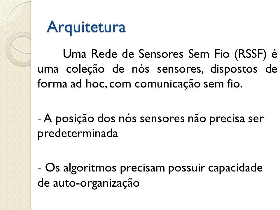 Arquitetura Uma Rede de Sensores Sem Fio (RSSF) é uma coleção de nós sensores, dispostos de forma ad hoc, com comunicação sem fio. - A posição dos nós