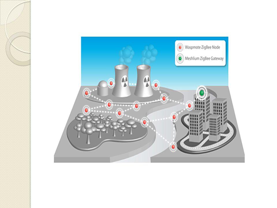 Desafios  Autonomia Energética  Confiabilidade  Processamento  Custo  Comercialização