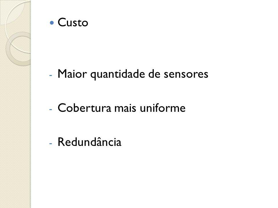 Custo - Maior quantidade de sensores - Cobertura mais uniforme - Redundância