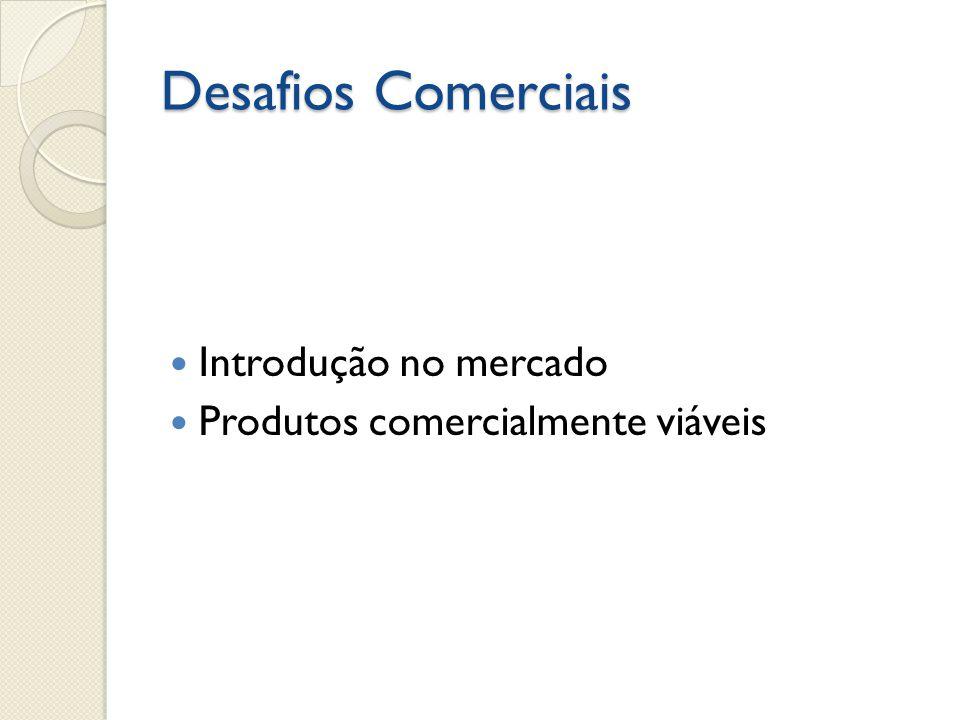Desafios Comerciais  Introdução no mercado  Produtos comercialmente viáveis