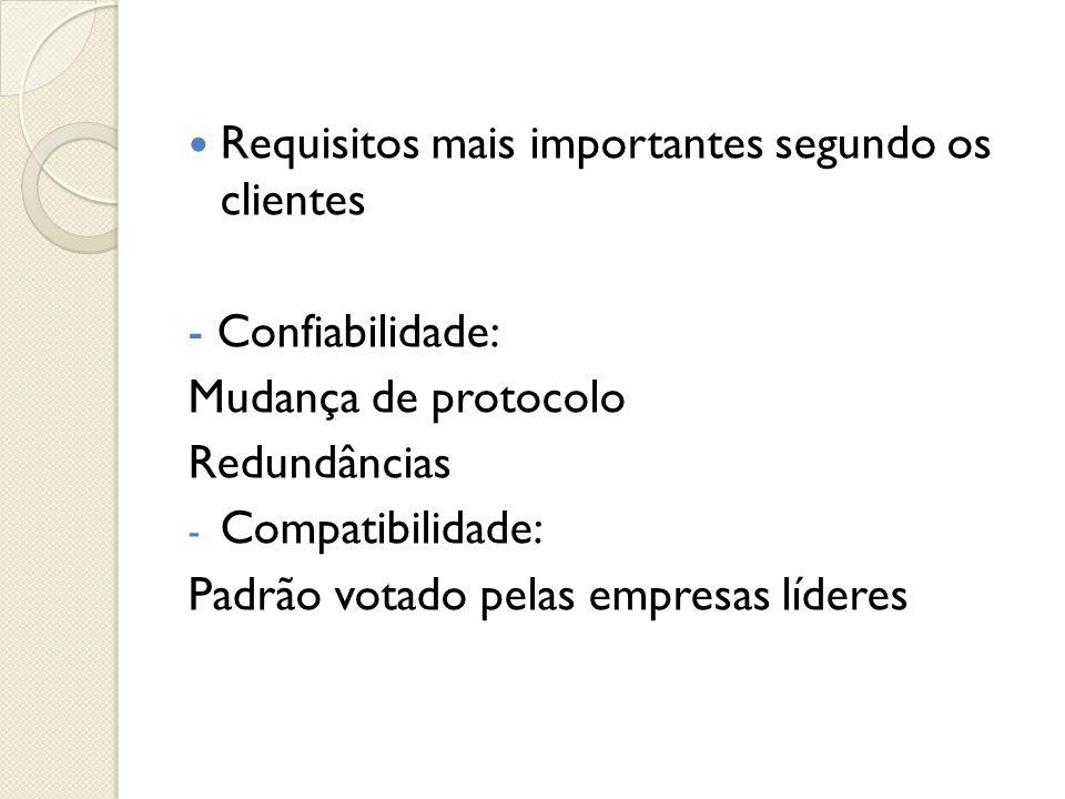  Requisitos mais importantes segundo os clientes - Confiabilidade: Mudança de protocolo Redundâncias - Compatibilidade: Padrão votado pelas empresas