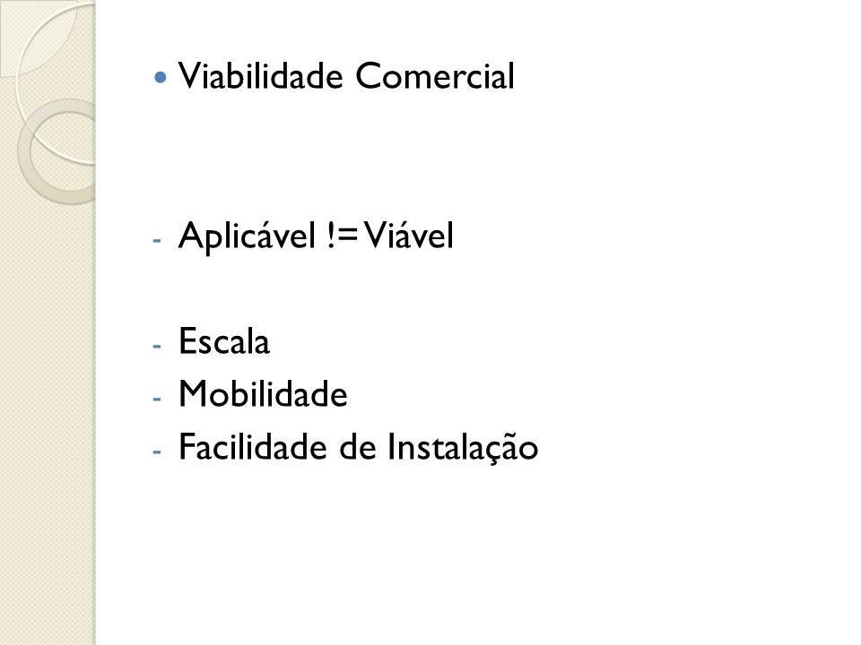  Viabilidade Comercial - Aplicável != Viável - Escala - Mobilidade - Facilidade de Instalação