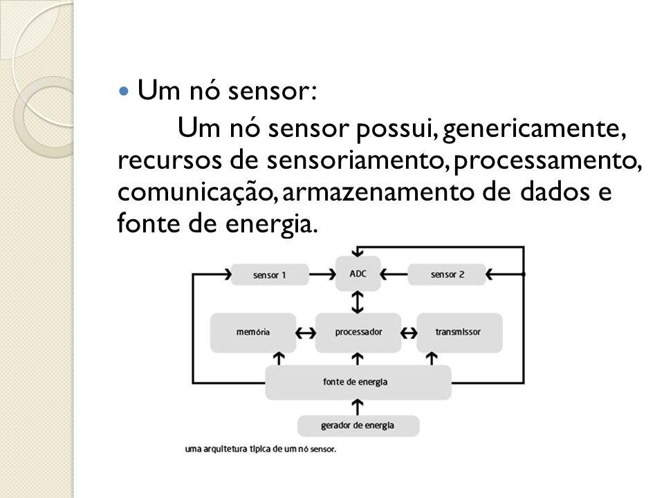  Um nó sensor: Um nó sensor possui, genericamente, recursos de sensoriamento, processamento, comunicação, armazenamento de dados e fonte de energia.