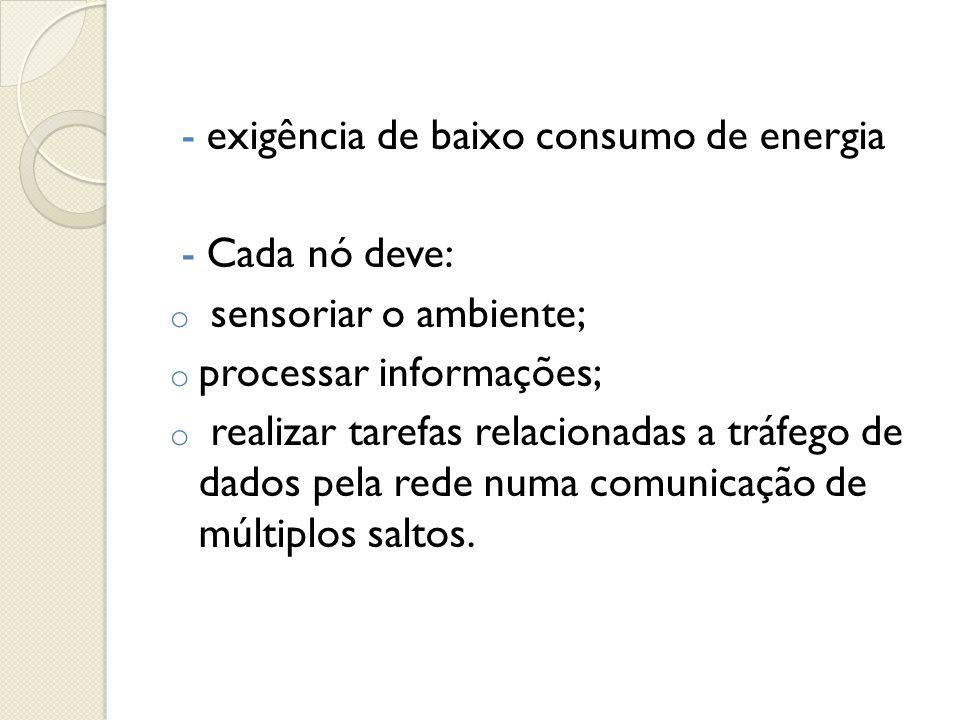 - exigência de baixo consumo de energia - Cada nó deve: o sensoriar o ambiente; o processar informações; o realizar tarefas relacionadas a tráfego de
